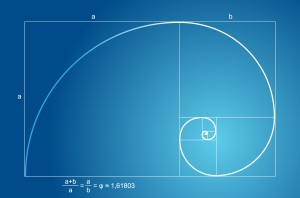 The Golden Mean Ratio